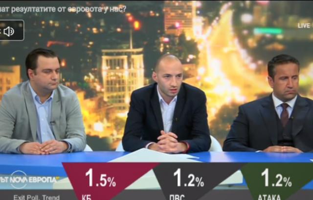 Георги Харизанов: Румен Радев сега ще бъде част от неуспеха на БСП